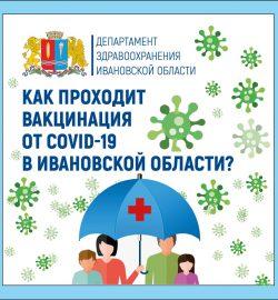 вакцинация от ковид_соцсети