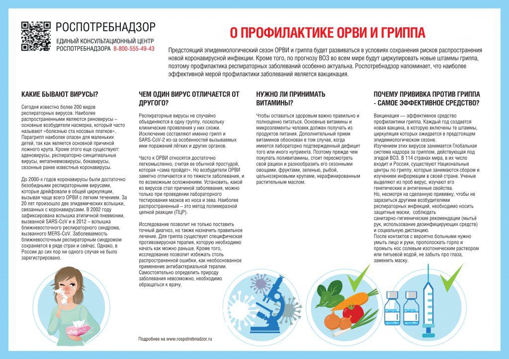A4-Profilaktika-ORVI-Gripp