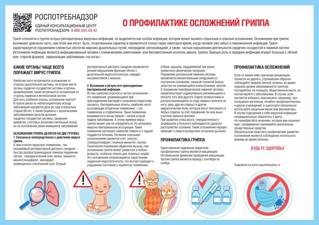 A4-Profilaktika_osl_Gripp (1)